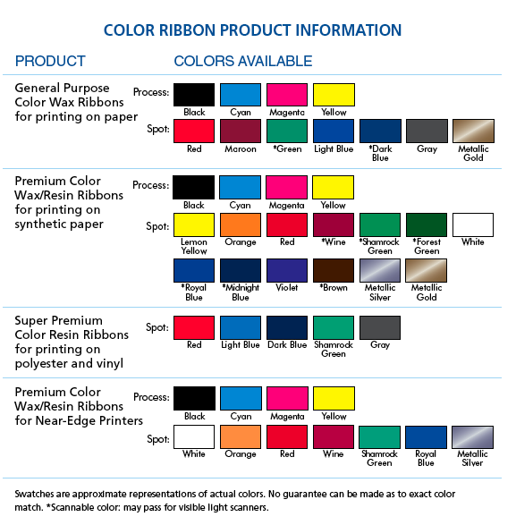 Our Color Thermal Transfer Ribbons Offer Excellent Print Quality Combined With High Durability On A Broad Range Of Paper And Synthetic Tags Labels